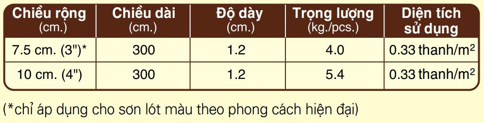 len-chan-tuong-smartwood