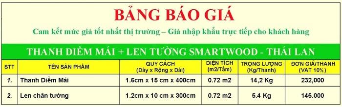 bang-gia-thanh-diem-mai-len-chan-tuong-smartwood